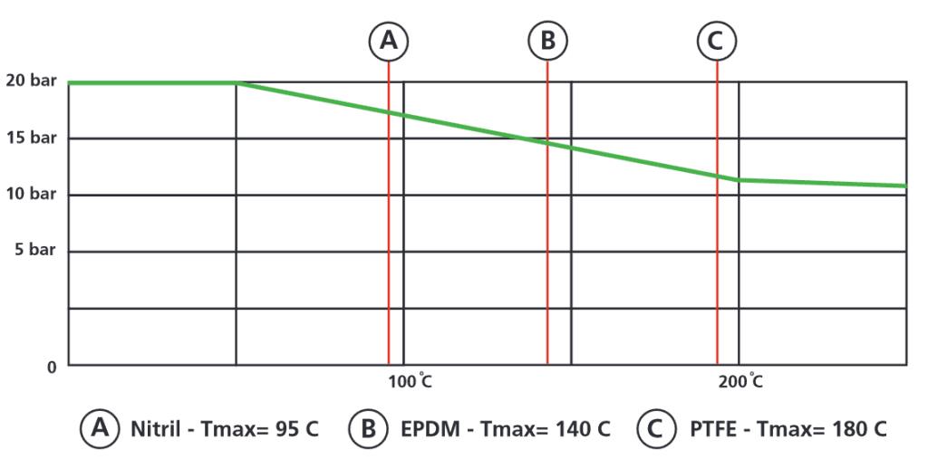 klaffbackventil_diagram